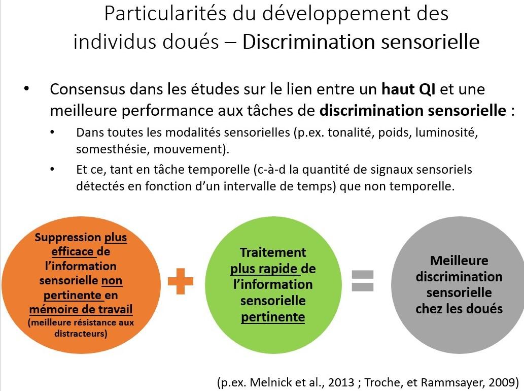 Douance et hypersensibilités - Douance Québec